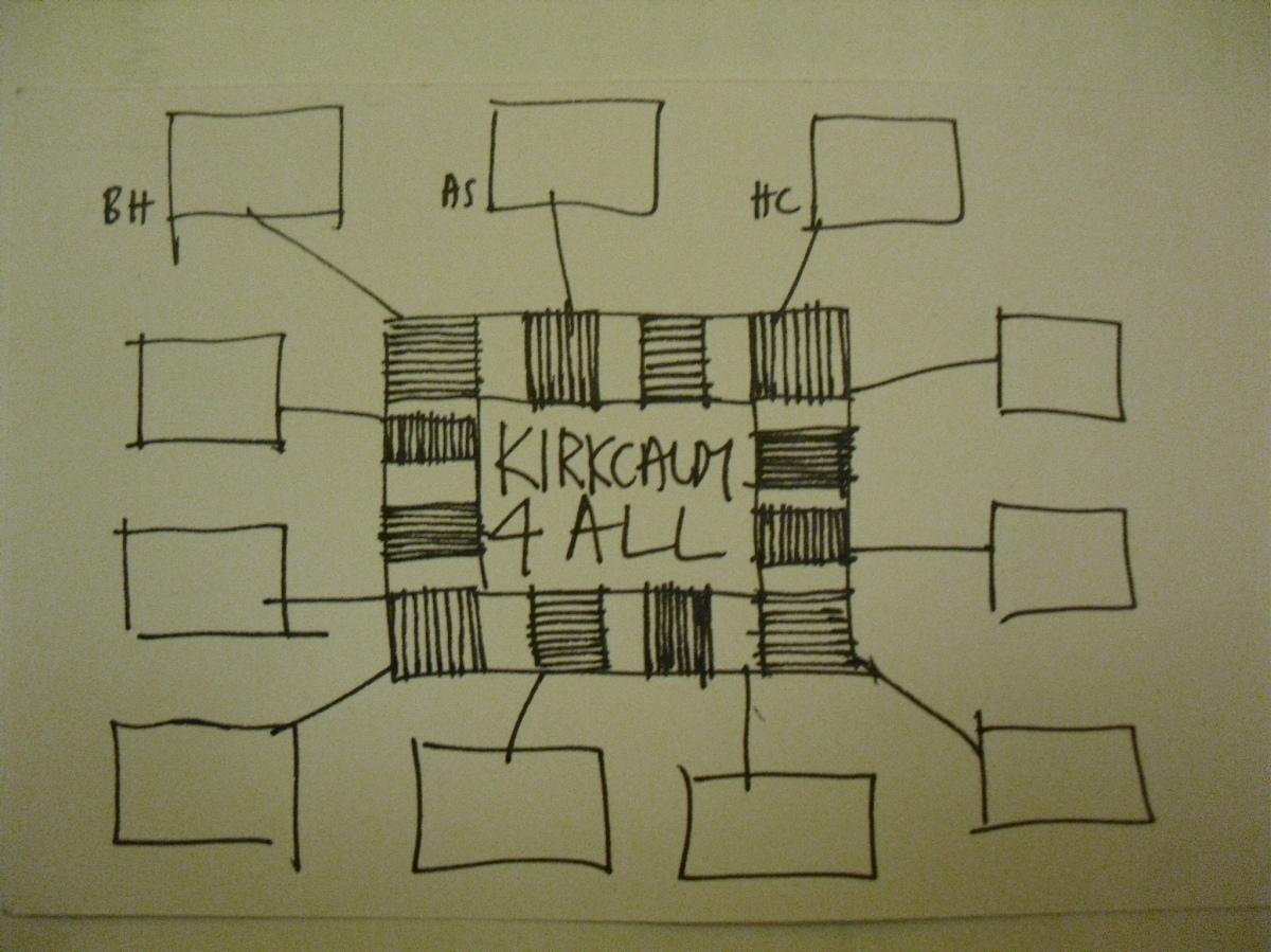 LINE DRAWN DIAGRAM